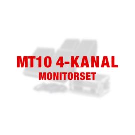 Monitorsets